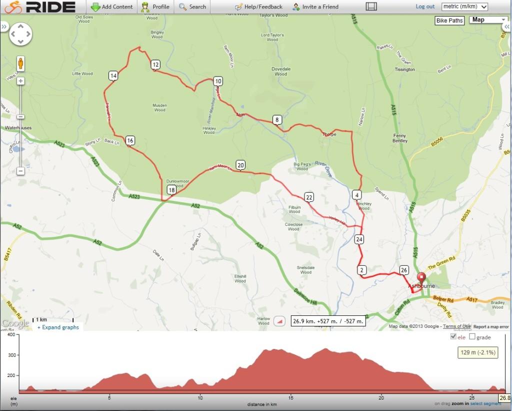 Cycle-Routes-Peak-District-Ashbourne-Ilam-Calton-Loop1-1024x821